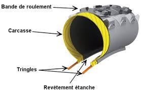 pneu vtt tubeless ou tubeless ready velotech