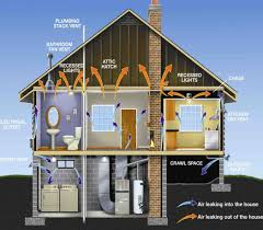 Energy Efficient Home Design by Energy Efficient Home Plans Solar