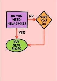 Buy All The Shoes Meme - 42 best shoes memes images on pinterest ha ha funny stuff and