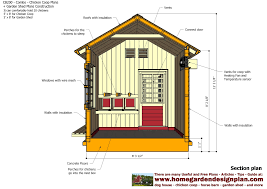 home garden plans cb200 combo plans chicken coop plans