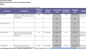 Scorecard Excel Template Scorecard Approach To Operational Risk Excel Template
