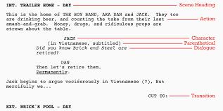 how to make an acting resume for beginners screenwriting basics u2014 slugline simply screenwriting