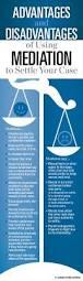 Ideas Of Advantages And Disadvantages Best 25 Divorce Mediation Ideas On Pinterest Divorce Surviving