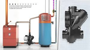 m large present how does a wood boiler system work with