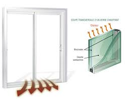 Porte Patio Manotick Renovations Heating Patio Doors