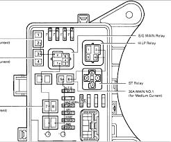 rav4 fuse box location 1998 wiring diagrams instruction