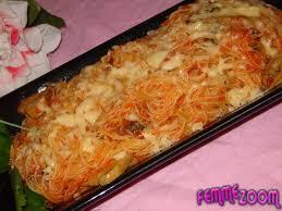 recettes de cuisine italienne recette de cuisine italienne
