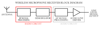 block diagram of label switch router u2013 readingrat net