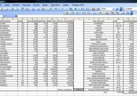 Excel Expense Tracking Template Expense Tracking Spreadsheet Template Business Expenses