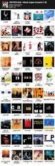 100 Pics Movie Logos Answers Iplay My