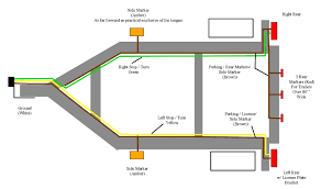 6 flat trailer wiring diagram camping r v outdoors and electric