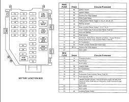 lincoln continental questions fuse box diagram for 99 lincoln