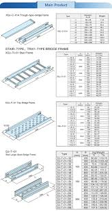 cable tray manufacturers in india types of cables alibaba manufacturer directory suppliers manufacturers flexible cable tray manufacturers in india