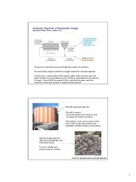anaerobic digestion anaerobic digestion sewage treatment