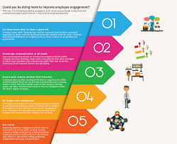 5 ways to improve employee engagement infographic