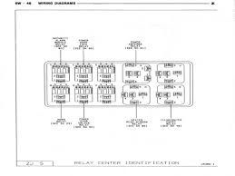 1995 jeep wrangler tj wiring diagram wiring diagram simonand