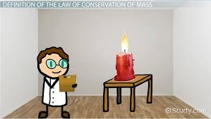 law of conservation of matter definition u0026 matter video