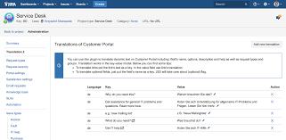 Ca Service Desk Wiki Translation For Jira Service Desk Atlassian Marketplace