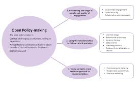 What Is The Role Of Cabinet Members Civil Service Reform Progress Report Gov Uk