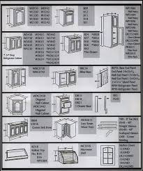 Bathroom Vanity Standard Sizes by The Link Below To View The Cabinet Sizing Chart In A Printable