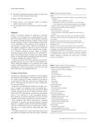 Sample Medical Secretary Resume by International Consensus On Pediatric Asthma