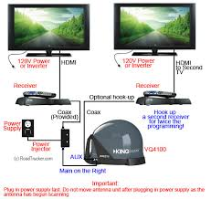 king quest automatic setup directtv only portable antenna vq4100