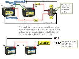 minn kota wiring diagram 24 volt u2013 solidfonts u2013 readingrat net