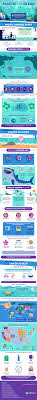National Geographic Infographic Reveals What The Consumes Plastics In Our Oceans Infographic Reusethisbag Com