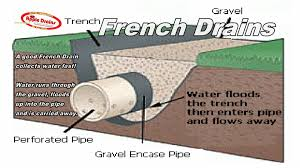 outdoor u0026 patio example french drain system ideas for your