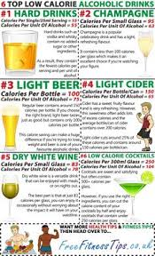 light beer calories list make low calorie vodka drinks low calorie vodka drinks low
