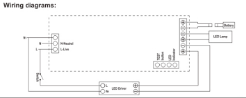 voltage dc24v strip light of emergency led emergency lighting kit