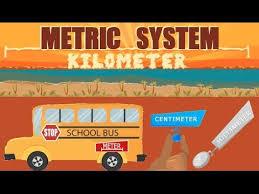 best 25 metric system ideas on pinterest metric measurement