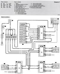 skoda engine diagram skoda wiring diagrams skoda wiring diagrams