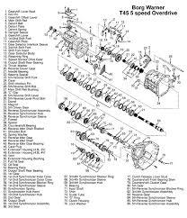 allison transmission parts diagram manual automotive parts