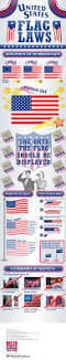 Us Flag Facts Do You Know The Reason Behind The Flag Folding The United States