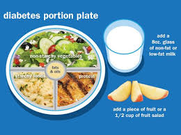 diabetic lunch meals diabetics exercise caution diabetes weight loss and diabetic