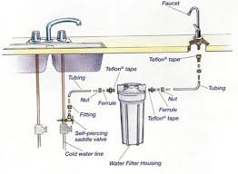 kitchen water filter faucet stylish home improvement water filter installation isnt ugly point