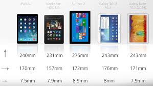 42 best t a b 2013 tablet comparison guide