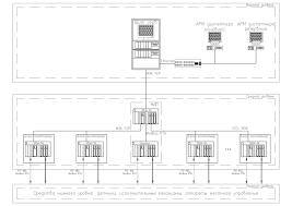 block diagram of distributed control system zen wiring diagram
