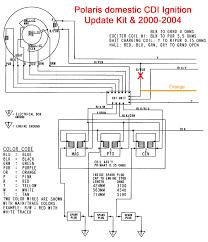 polaris sportsman 400 wiring diagram kentoro com