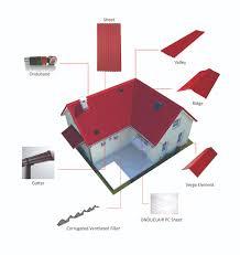 onduline roofing sheets onduline corrugated roofing sheet