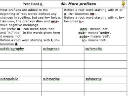 year 6 science vocabulary cards by resourcecentre teaching