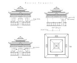 Castle Blueprint Pallav Sinha Castle Props Blueprint