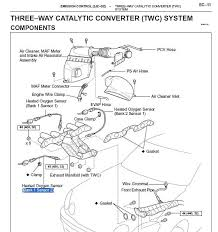 2005 jaguar s type engine diagram 2005 jeep cherokee engine