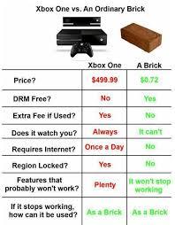 Xbox One Meme - xbox one 皓 britt andrews