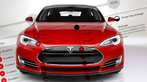 tesla model s reliability rated u0027below average u0027 by consumer