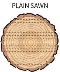 is quarter sawn wood more expensive differences to when designing with quarter sawn