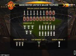 Liverpool Trophy Cabinet Manchester United Pip Liverpool Fc As Most Decorated Club Daily