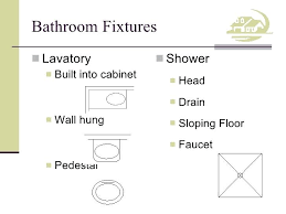 floor plan bathroom symbols floor plan bathroom symbols bathroom bathroom design tool mobile