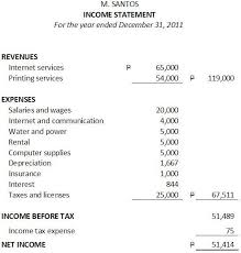 Template For Income Statement And Balance Sheet Sle Balance Sheet And Income Statement Business Tips Philippines